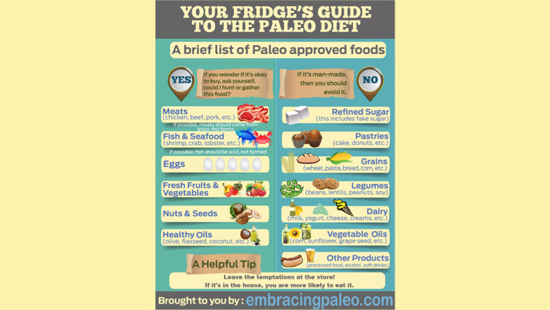 paleo graphic wide
