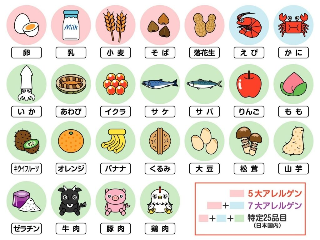 quick guide to japanese food