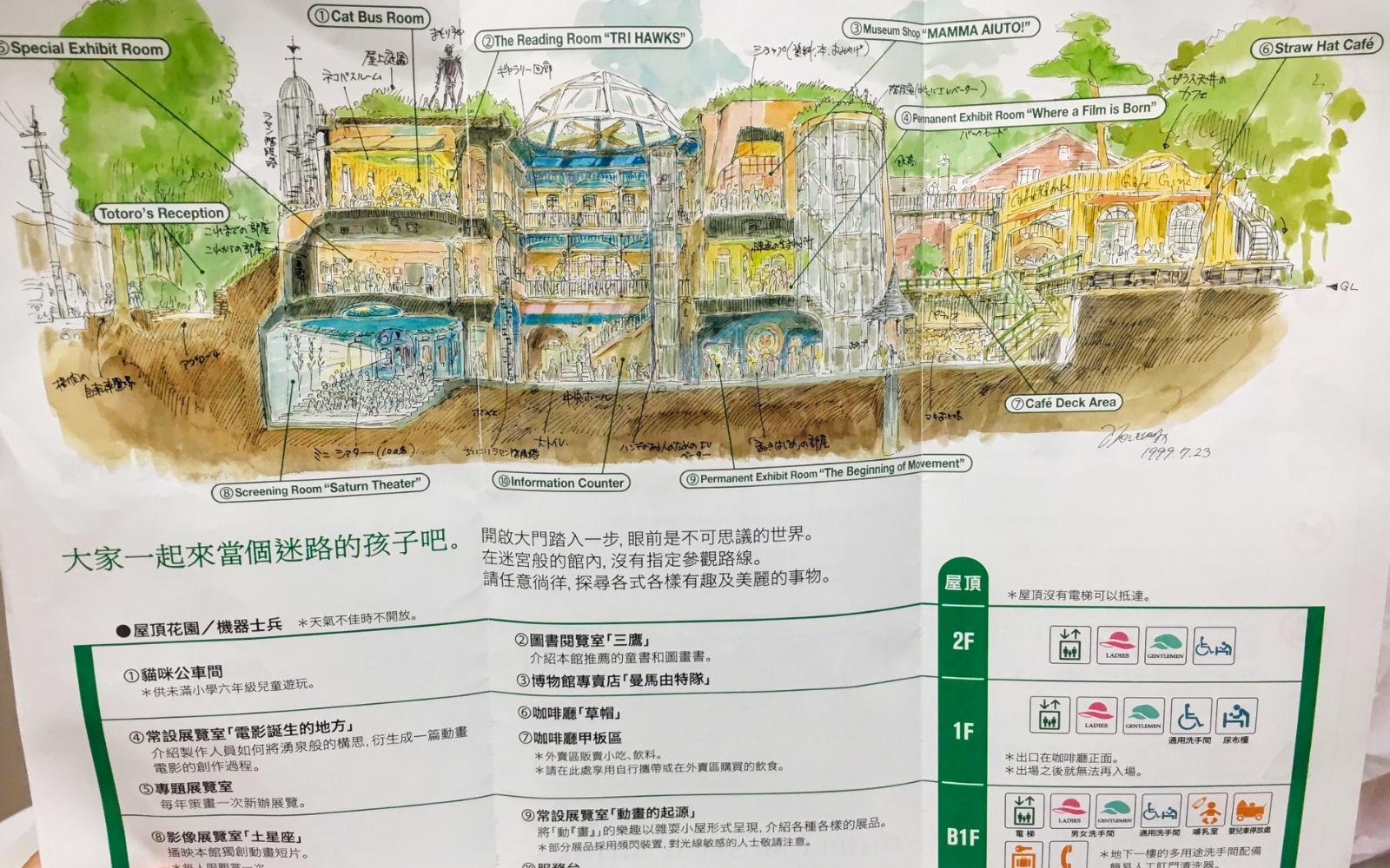 Museum Map - Exploring the Studio Ghibli Museum