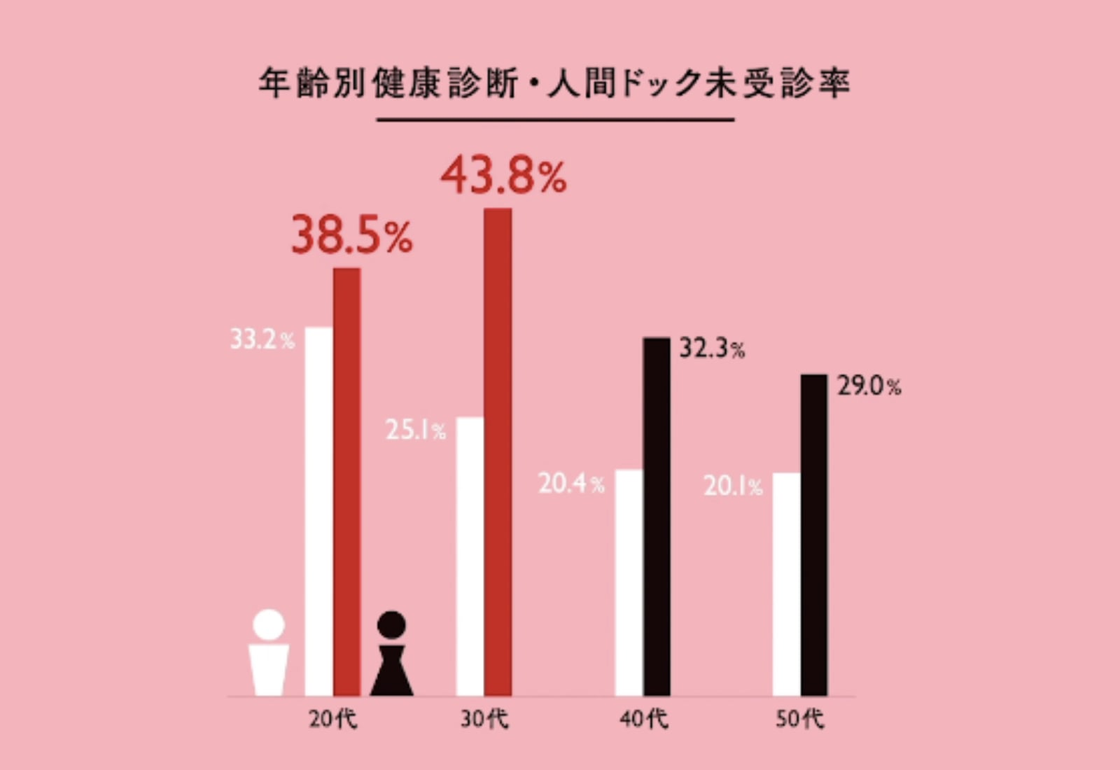 Ladyknows Fes 2019 - Health Exam Report on Women